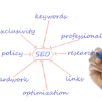 knowledge of SEO