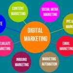 Digital Marketing Resolutions