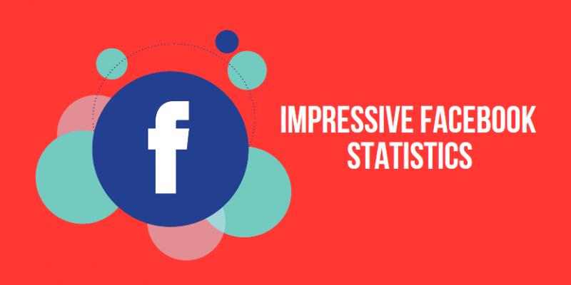 Impressive Facebook Statistics