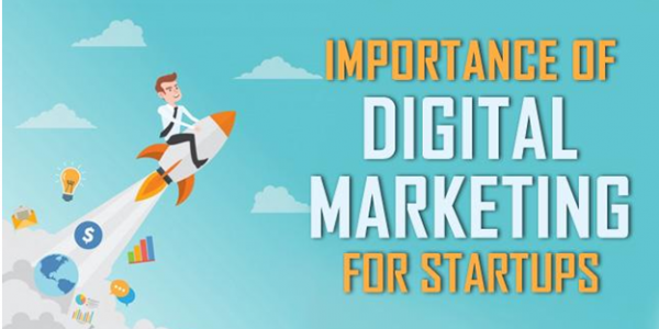 Best Digital Marketing Strategies