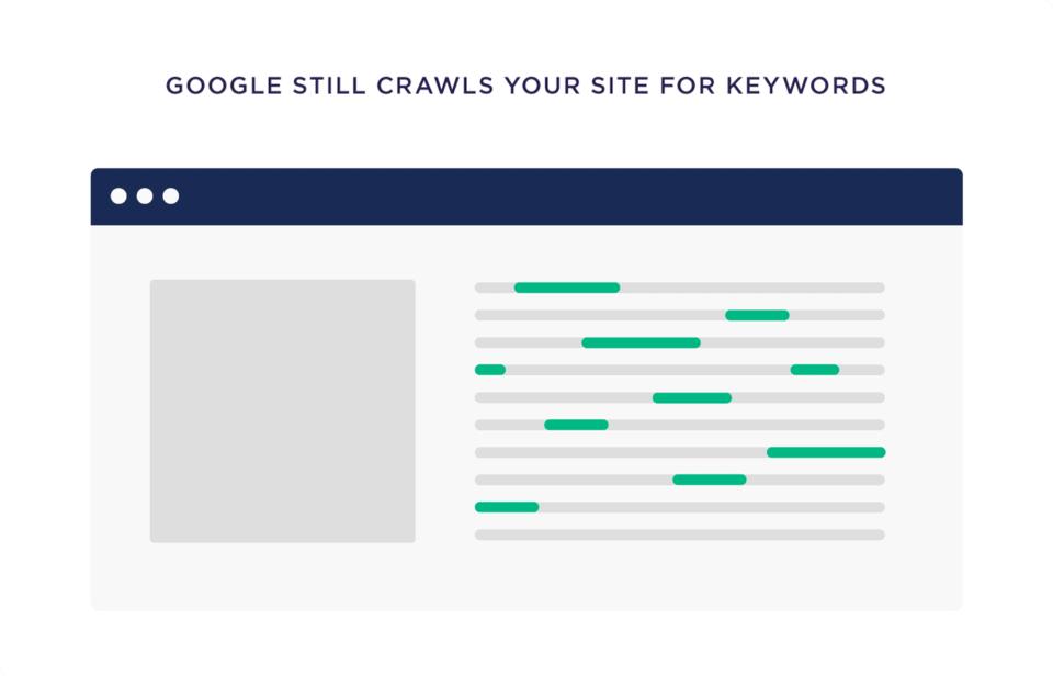 google-still-crawls-your-site-for-keywords-960x616